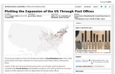 http://infosthetics.com/archives/2011/08/plotting_the_expansion_of_the_us_through_post_offices.html