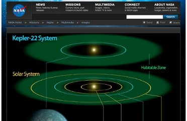 http://www.nasa.gov/mission_pages/kepler/multimedia/images/kepler-22b-diagram.html