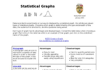 http://math.youngzones.org/stat_graph.html