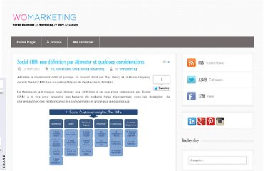 http://www.womarketing.fr/social-media-marketing/222/social-crm-une-definition-par-altimeter-et-quelques-considerations/