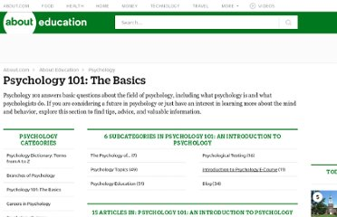 http://psychology.about.com/od/psychology101/Psychology_101_The_Basics.htm