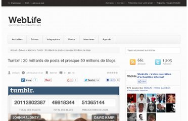 http://www.weblife.fr/breves/tumblr-20-milliards-de-posts-et-presque-50-millions-de-blogs