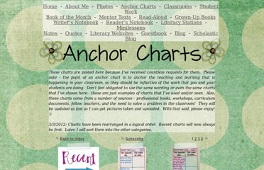 http://www.julieballew.com/A_Literate_Life/Photos/Pages/Anchor_Charts.html
