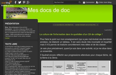 http://mesdocsdedoc.over-blog.com/article-la-culture-de-l-information-dans-la-quotidien-d-un-cdi-de-college-102634003.html