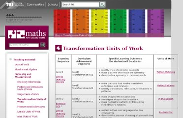 http://www.nzmaths.co.nz/transformation-units-work?parent_node=