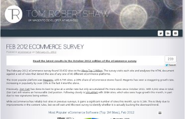 http://tomrobertshaw.net/2012/02/feb-2012-ecommerce-survey/