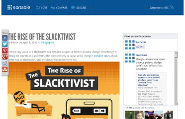 http://sortable.com/blog/rise-of-the-slacktivist/