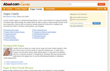 http://candy.about.com/od/sugarcandy/u/sugar_candy.htm#s1