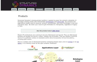 http://www.structureddynamics.com/products.html#OSF