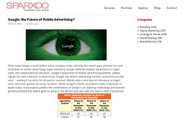 http://sparxoo.com/2010/03/26/google-the-future-of-mobile-advertising/