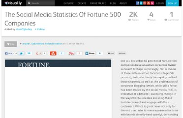 http://visual.ly/social-media-statistics-fortune-500-companies
