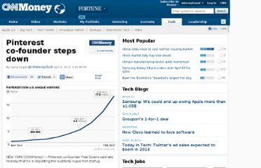 http://money.cnn.com/2012/04/03/technology/startups/pinterest-cofounder-steps-down/index.htm