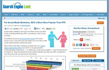 http://searchengineland.com/for-social-media-marketers-seo-is-much-more-popular-than-ppc-117274