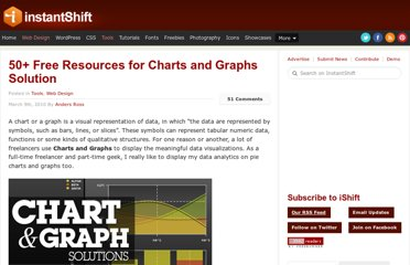 http://www.instantshift.com/2010/03/09/50-free-resources-for-charts-and-graphs-solution/