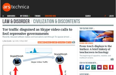 http://arstechnica.com/tech-policy/news/2012/04/tor-traffic-disguised-as-skype-video-call-to-fool-repressive-governments.ars