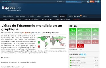 http://www.express.be/business/?action=view&cat=economy&item=letat-de-leconomie-mondiale-en-un-graphique&language=fr