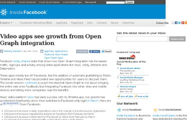 http://www.insidefacebook.com/2012/04/04/video-apps-see-growth-from-open-graph-integration/