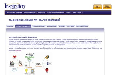 http://www.inspiration.com/visual-learning/graphic-organizers