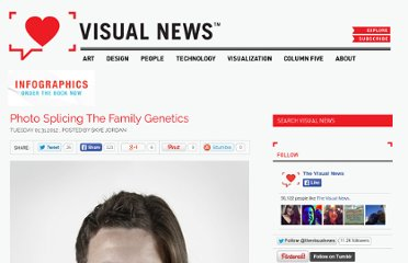 http://www.visualnews.com/2012/01/31/photo-splicing-the-family-genetics/