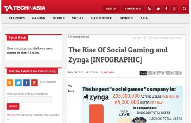 http://www.techinasia.com/social-gaming-zynga-infographic/