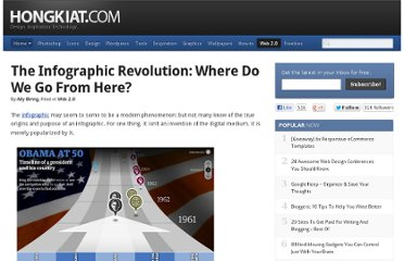 http://www.hongkiat.com/blog/infographic-revolution-where-do-we-go-from-here/