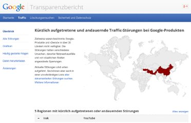 https://www.google.com/transparencyreport/traffic/