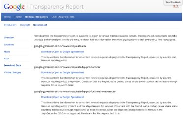 https://www.google.com/transparencyreport/data/