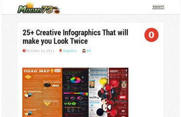 http://www.modny73.com/graphics/25-creative-infographics-that-will-make-you-look-twice/