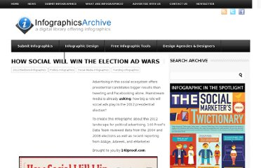 http://www.infographicsarchive.com/social-media/how-social-will-win-the-election-ad-wars/