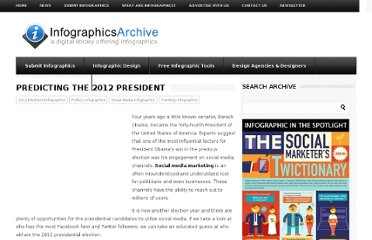 http://www.infographicsarchive.com/social-media/predicting-the-2012-president/