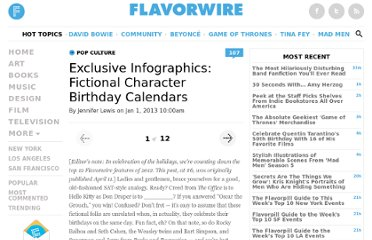 http://flavorwire.com/272951/exclusive-infographics-fictional-character-birthday-calendars#12