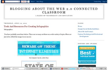http://blog.web20classroom.org/2012/04/tools-and-resources-for-creating.html