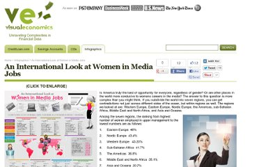 http://visualeconomics.creditloan.com/an-international-look-at-women-in-media-jobs/