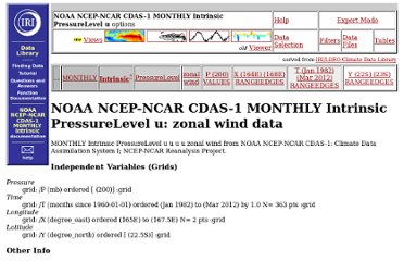 http://iridl.ldeo.columbia.edu/SOURCES/.NOAA/.NCEP-NCAR/.CDAS-1/.MONTHLY/.Intrinsic/.PressureLevel/.u/P/%28200%29VALUES/X/%28164E%29%28168E%29RANGEEDGES/T/%28Jan%201982%29%28Mar%202012%29RANGEEDGES/Y/%2822S%29%2823S%29RANGEEDGES/