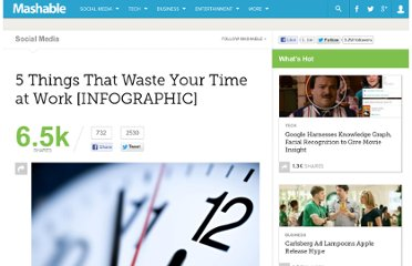 http://mashable.com/2012/04/13/wasting-time-work/
