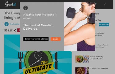 http://greatist.com/health/the-complete-guide-to-workout-nutrition/