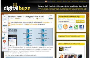 http://www.digitalbuzzblog.com/infographic-mobile-is-changing-social-media-stats/