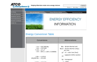 http://www.atcoenergysense.com/Tools+and+Resources/Tools+and+Publications/Residential/EnergyConversionTable.htm