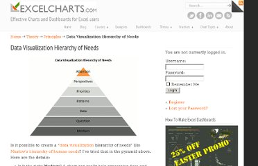 http://www.excelcharts.com/blog/data-visualization-hierarchy-of-needs/