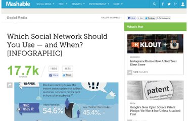 http://mashable.com/2012/04/16/social-networks-tips-infographic/