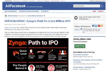 http://allfacebook.com/infographic-zyngas-path-to-a-12-billion-ipo_b49326