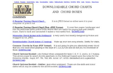 http://www.ukuke.co.uk/downloadables.htm#MOVEABLE%20CHORD%20FORMS%20AND%20FRETBOARD