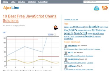http://www.ajaxline.com/10-best-free-javascript-charts-solutions