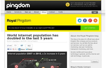 http://royal.pingdom.com/2012/04/19/world-internet-population-has-doubled-in-the-last-5-years/