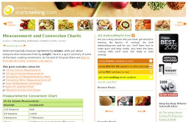 http://startcooking.com/blog/333/Measurement-and-Conversion-Charts