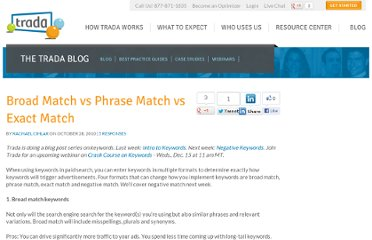 http://www.trada.com/blog/broad-match-vs-phrase-match-vs-exact-match/