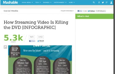 http://mashable.com/2012/04/20/streaming-video-dvd-infographic/