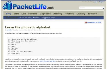 http://packetlife.net/blog/2009/dec/31/learn-phonetic-alphabet/