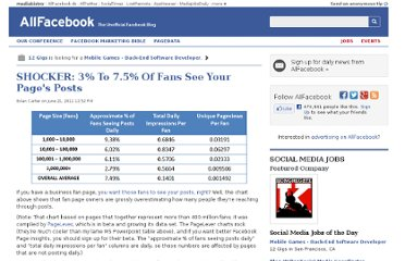 http://allfacebook.com/shocker-3-to-7-5-of-fans-see-your-pages-posts_b45311