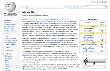 http://en.wikipedia.org/wiki/Major_third